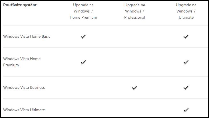 Jak instalovat systém LINUX na windows xp-10,mac osx /na vaše riziko/ USB